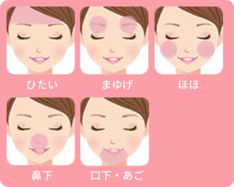 リアラクリニックの顔セットコース