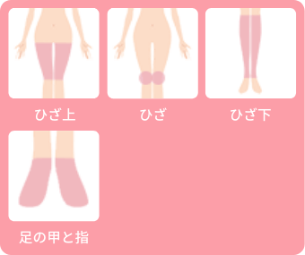 リアラクリニックの足・足の指と甲5回コース